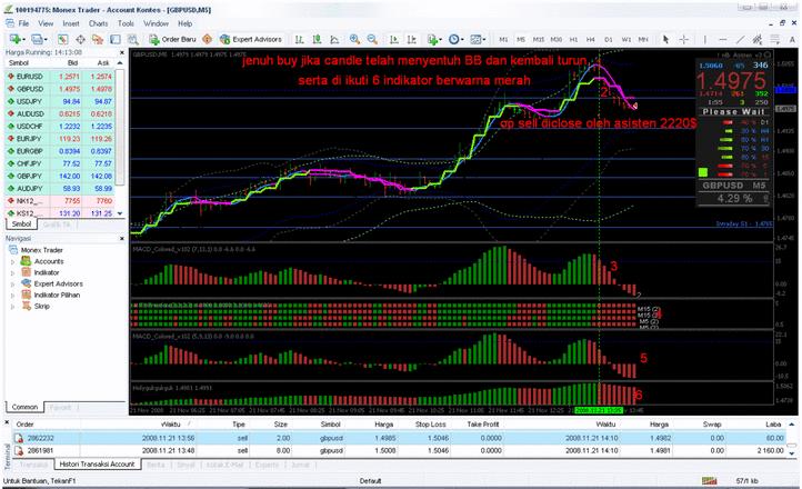 Trading forex yks 168